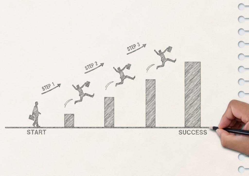 Wirtualna Asystentka Jak zbudować skuteczny proces sprzedaży w małej firmie?